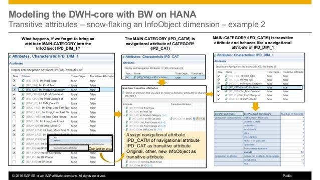 Dmm302 - Sap Hana Data Warehousing: Models for Sap Bw and SQL DW on S…