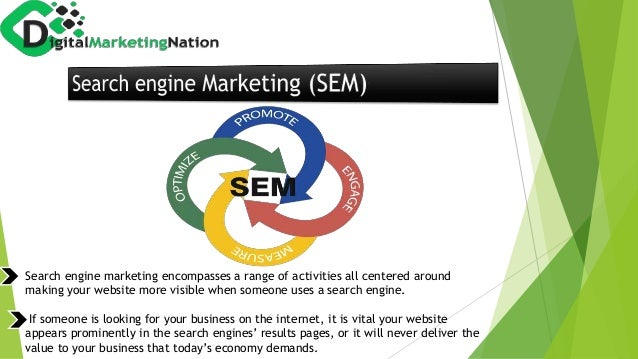 Search engine marketing encompasses a range of activities all centered around making your website more visible when someon...