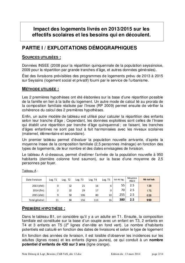 Note Démog & Logt_Besoins_ChB-VdS_déc 12.doc Edition du : 13 mars 2014 page 2/14 Impact des logements livrés en 2013/2015 ...