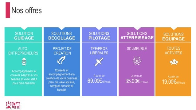 Nos offres SOLUTION GUIDAGE SOLUTIONS DECOLLAGE SOLUTIONS PILOTAGE SOLUTIONS PILOTAGE PROFESSIONS LIBERALES SOLUTIONS EQUI...