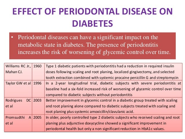 periodontal disease and diabetes mellitus One hundred and eighty-nine dentulous patients with diabetes mellitus and sixty-four patients believed free of diabetes were examined for periodontal disease certain variables were measured.