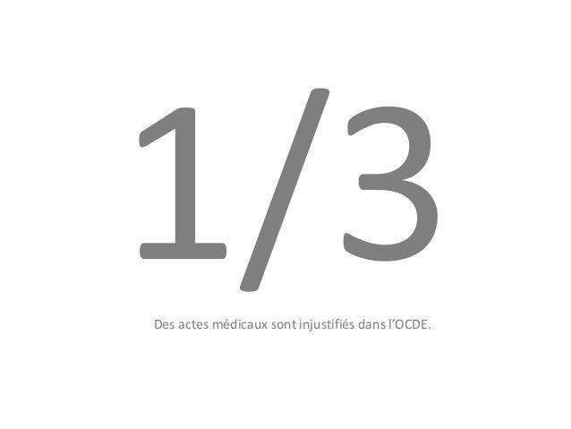 Des actes médicaux sont injustifiés dans l'OCDE.