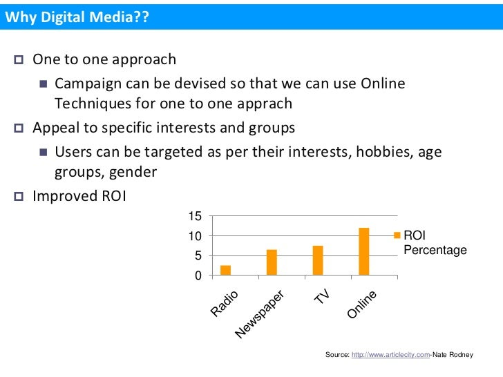 Why Digital Media??    One to one approach       Campaign can be devised so that we can use Online        Techniques for...