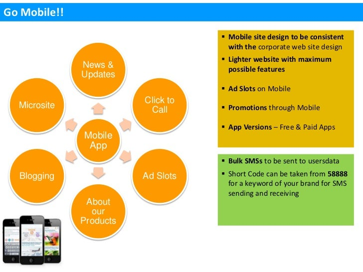 Go Mobile!!                                     Mobile site design to be consistent                                      ...