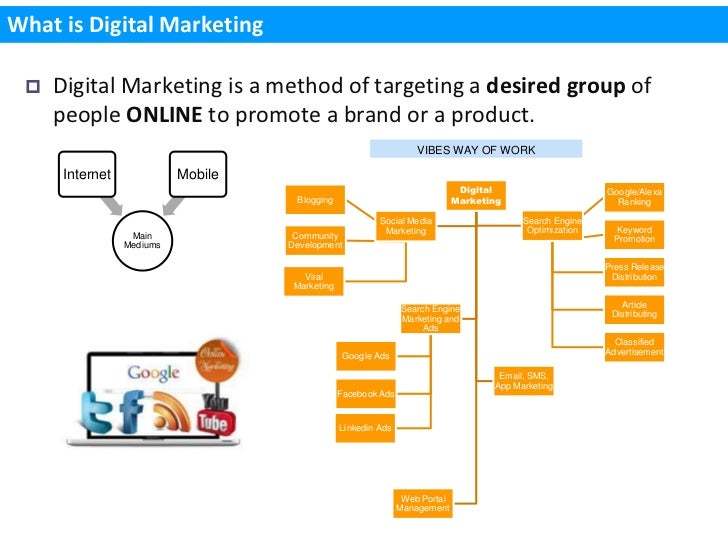 What is Digital Marketing    Digital Marketing is a method of targeting a desired group of     people ONLINE to promote a...