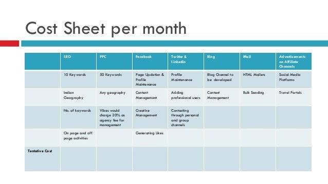 Sample Cost Proposal Template Visualbrainsfo