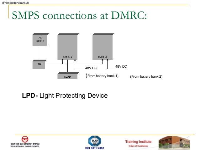 DMRC SMPS