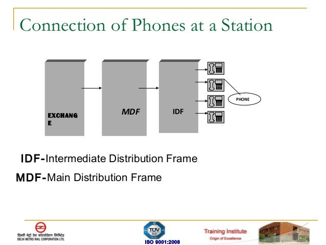 DMRC Telecom EPABX System