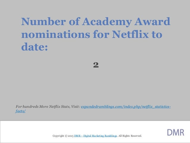 New and interesting netflix stats 1 27 15 for Academy award winners on netflix
