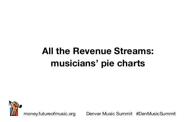 All the Revenue Streams: musicians' pie charts  money.futureofmusic.org  Denver Music Summit #DenMusicSummit