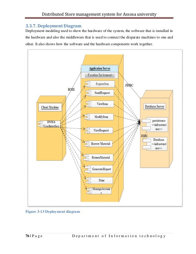 awesome 87 excelent draw uml diagrams online free photos
