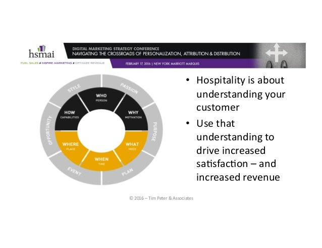 ©2016–TimPeter&Associates • Hospitalityisabout understandingyour customer • Usethat understandingto dri...