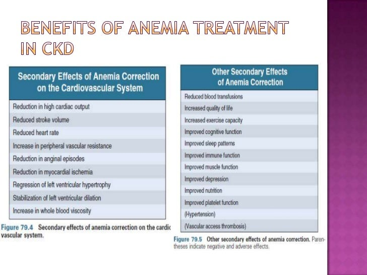 Benefits of anemia treatment in ckd<br />