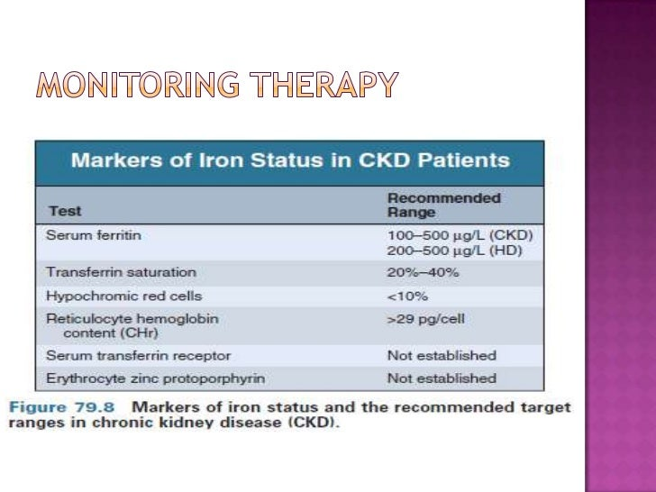 Monitoring therapy<br />