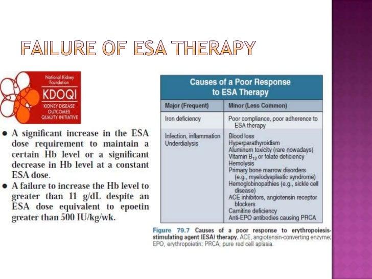 Failure of esa therapy<br />