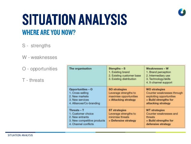 SITUATION ANALYSIS S - strengths W - weaknesses O - opportunities T - threats