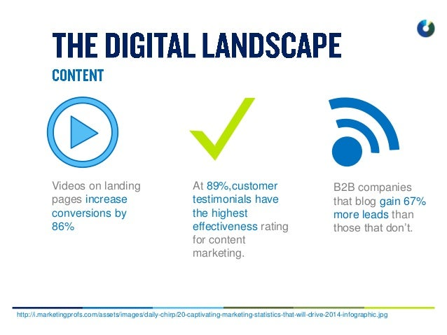 http://i.marketingprofs.com/assets/images/daily-chirp/20-captivating-marketing-statistics-that-will-drive-2014-infographic...