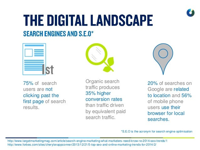 http://www.targetmarketingmag.com/article/search-engine-marketing-what-marketers-need-know-re-2014-seo-trends/1 http://www...