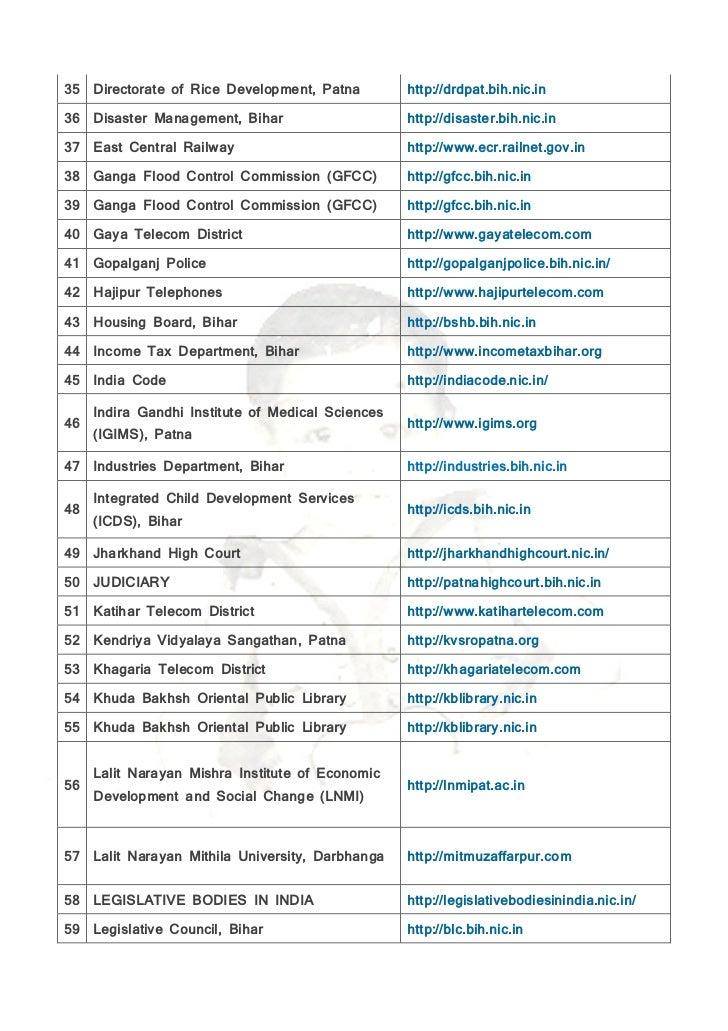 Dm,sp contact list of bihar & important website list of ...