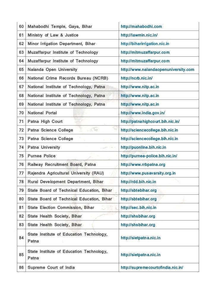 List Of All 78 Tarot Cards: Dm,sp Contact List Of Bihar & Important Website List Of