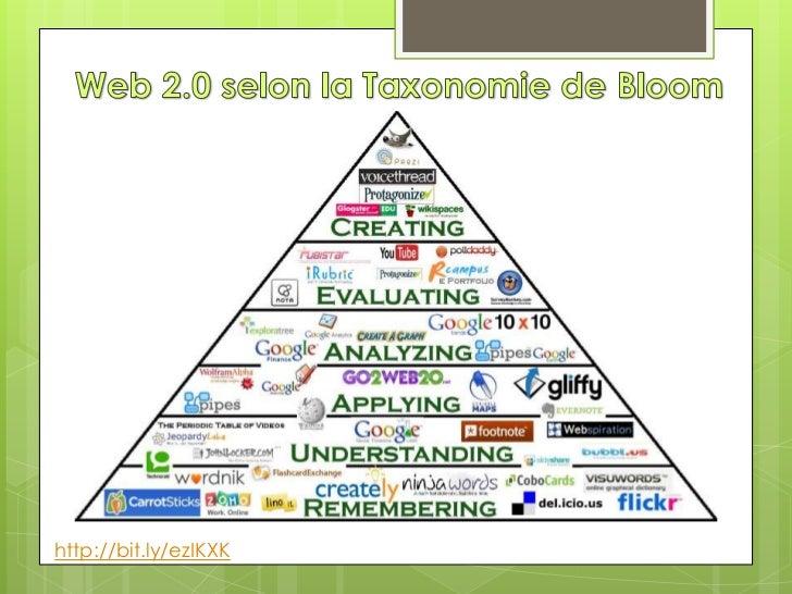 Web 2.0 selon la Taxonomie de Bloom<br />http://bit.ly/ezIKXK<br />