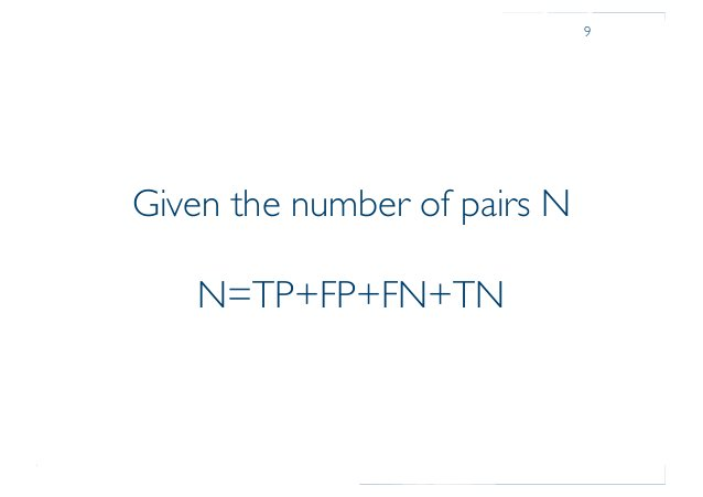 Prof. Pier Luca Lanzi Given the number of pairs N N=TP+FP+FN+TN 9