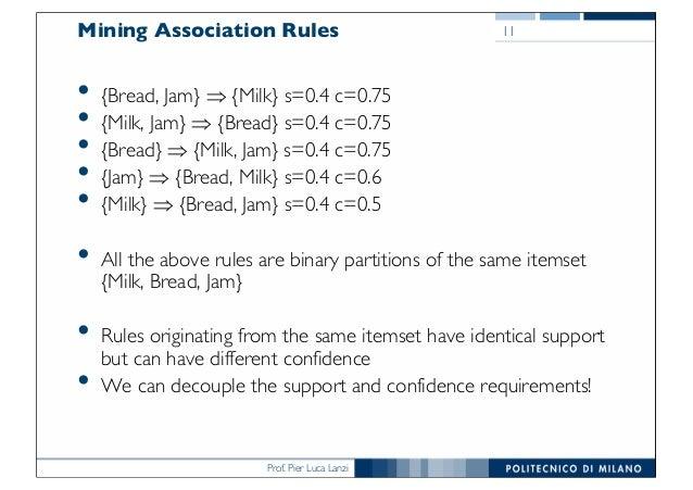 Prof. Pier Luca Lanzi Mining Association Rules • {Bread, Jam} Þ {Milk} s=0.4 c=0.75 • {Milk, Jam} Þ {Bread} s=0.4 c=0.75 •...