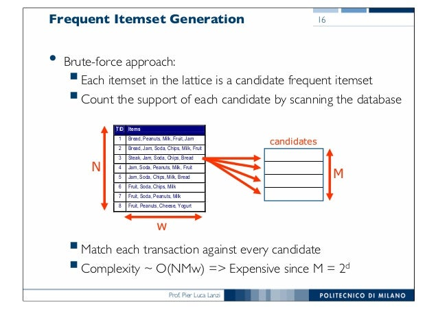 Prof. Pier Luca Lanzi Frequent Itemset Generation • Brute-force approach: §Each itemset in the lattice is a candidate freq...
