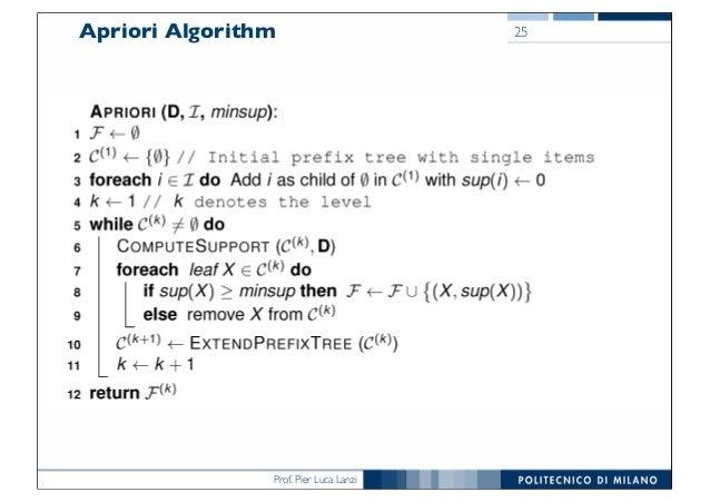 Prof. Pier Luca Lanzi Apriori Algorithm 25