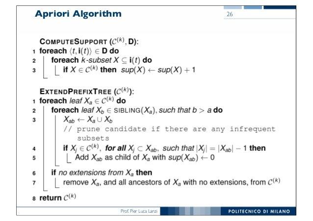 DMTM Lecture 16 Association rules