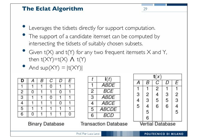 Prof. Pier Luca Lanzi The Eclat Algorithm • Leverages the tidsets directly for support computation. • The support of a can...