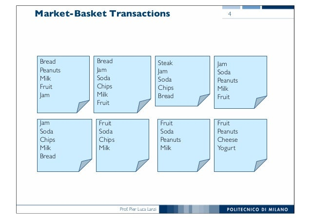 Prof. Pier Luca Lanzi Market-Basket Transactions Bread Peanuts Milk Fruit Jam Bread Jam Soda Chips Milk Fruit Steak Jam So...