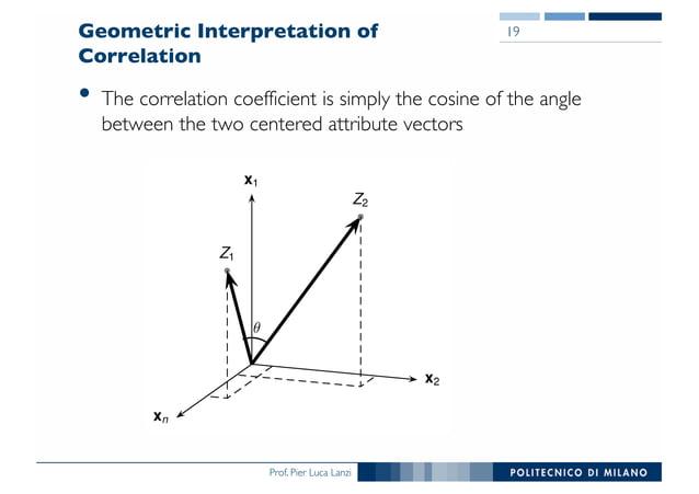 Prof. Pier Luca Lanzi Geometric Interpretation of Correlation • The correlation coefficient is simply the cosine of the an...