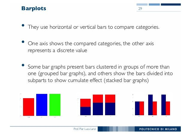 Prof. Pier Luca Lanzi Barplots • They use horizontal or vertical bars to compare categories. • One axis shows the compared...
