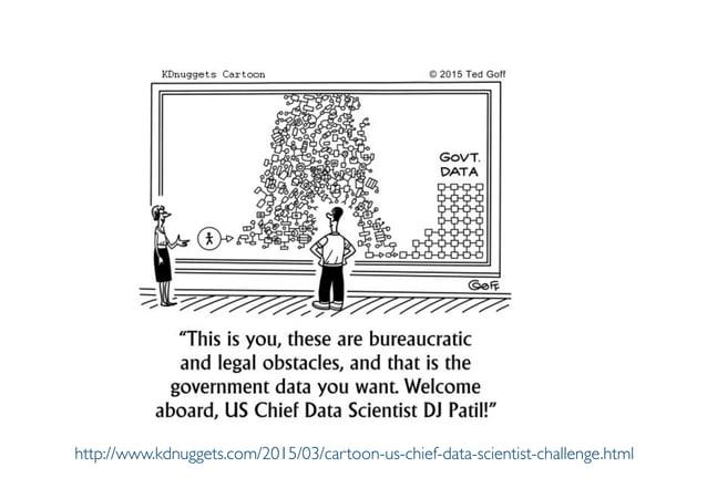 Prof. Pier Luca Lanzi http://www.kdnuggets.com/2015/03/cartoon-us-chief-data-scientist-challenge.html