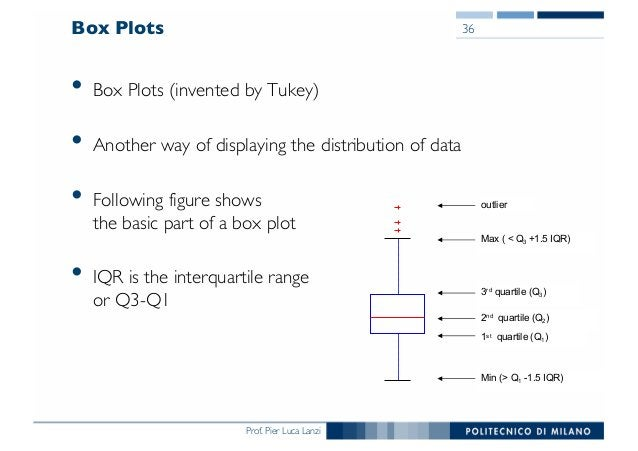 Prof. Pier Luca Lanzi Box Plots • Box Plots (invented by Tukey) • Another way of displaying the distribution of data • Fol...