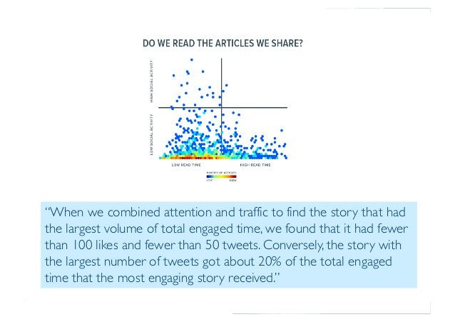 """Prof. Pier Luca Lanzi """"When we combined attention and traffic to find the story that had the largest volume of total engag..."""