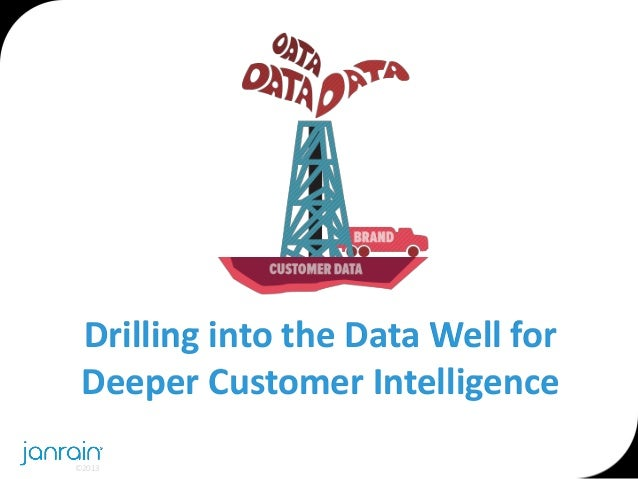 Drilling into the Data Well for Deeper Customer Intelligence ©2013