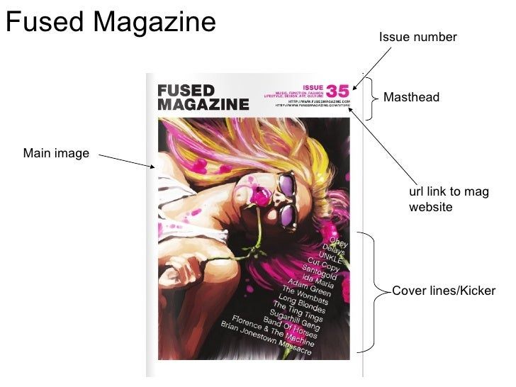 Fused Magazine Cover lines/Kicker Masthead Main image Issue number url link to mag website