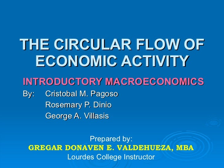 THE CIRCULAR FLOW OF   ECONOMIC ACTIVITY INTRODUCTORY MACROECONOMICS By:   Cristobal M. Pagoso       Rosemary P. Dinio    ...