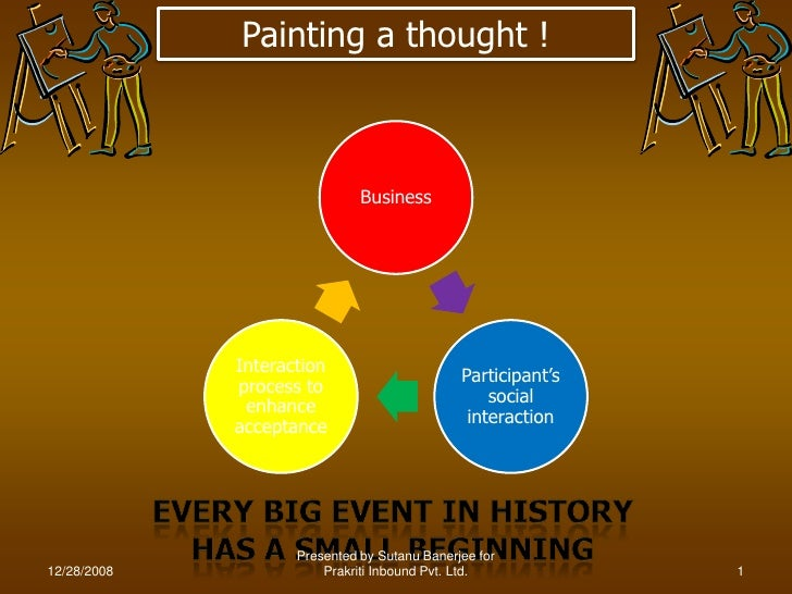 Painting a thought !                                  Business                  Interaction                               ...