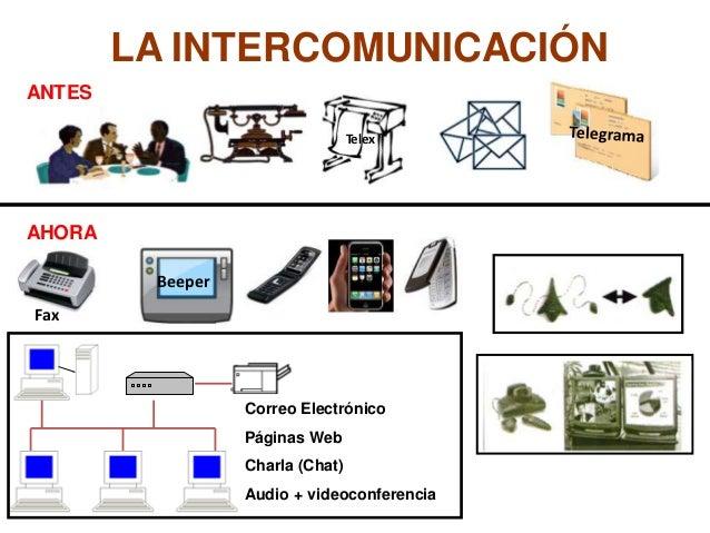 LA INTERCOMUNICACIÓNANTES                                  TelexAHORA         BeeperFax                  Correo Electrónic...