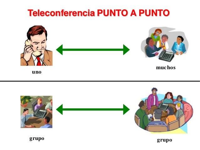 Teleconferencia PUNTO A PUNTO                          muchosunogrupo                     grupo