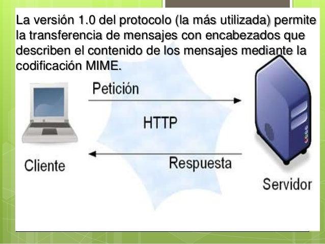 La versión 1.0 del protocolo (la más utilizada) permitela transferencia de mensajes con encabezados quedescriben el conten...
