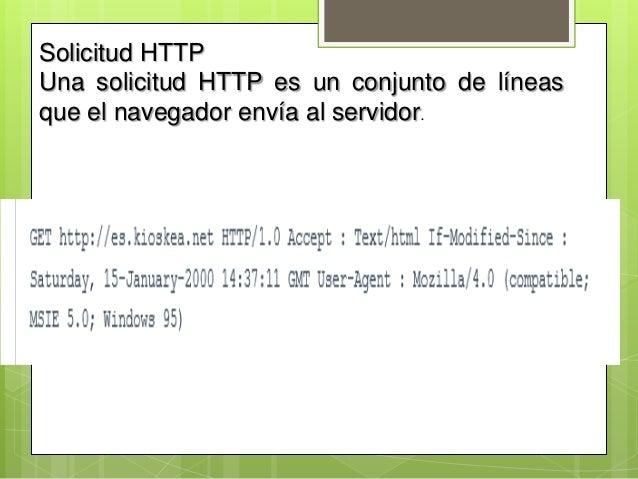 Solicitud HTTPUna solicitud HTTP es un conjunto de líneasque el navegador envía al servidor.