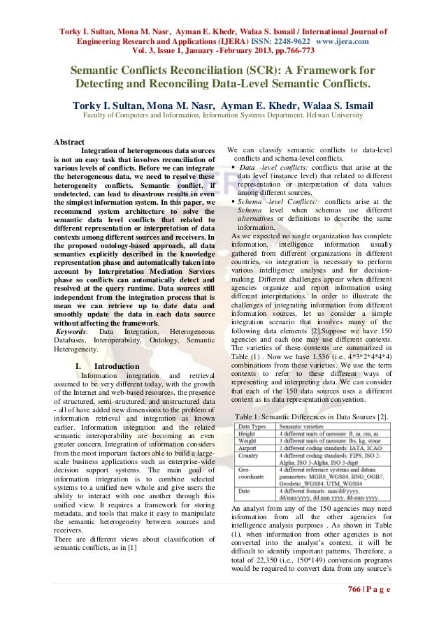 Torky I. Sultan, Mona M. Nasr, Ayman E. Khedr, Walaa S. Ismail / International Journal of     Engineering Research and App...