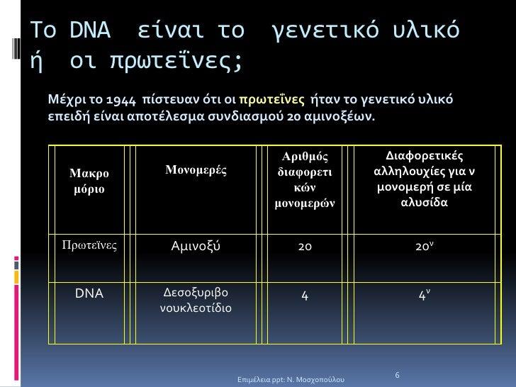 Επιμέλεια ppt: Ν. Μοσχοπούλου<br />6<br />Μακρο<br />μόριο<br /><br />Moνομερές<br />Αριθμός διαφορετι<br />κών μονομερών...
