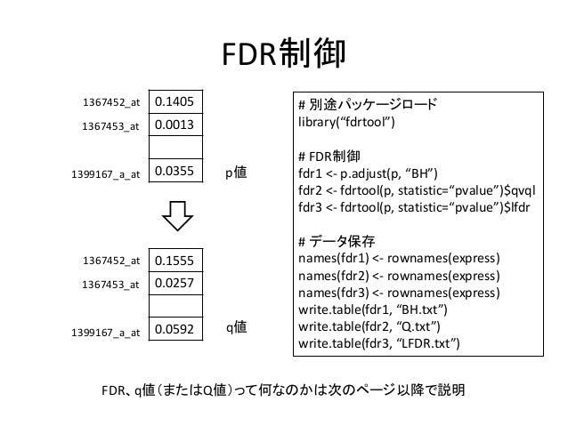 """FDR制御FDR、q値(またはQ値)って何なのかは次のページ以降で説明q値# 別途パッケージロードlibrary(""""fdrtool"""")# FDR制御fdr1 <- p.adjust(p, """"BH"""")fdr2 <- fdrtool(p, stat..."""