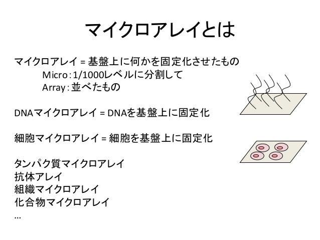 マイクロアレイとはマイクロアレイ = 基盤上に何かを固定化させたものMicro:1/1000レベルに分割してArray:並べたものDNAマイクロアレイ = DNAを基盤上に固定化細胞マイクロアレイ = 細胞を基盤上に固定化タンパク質マイクロアレ...