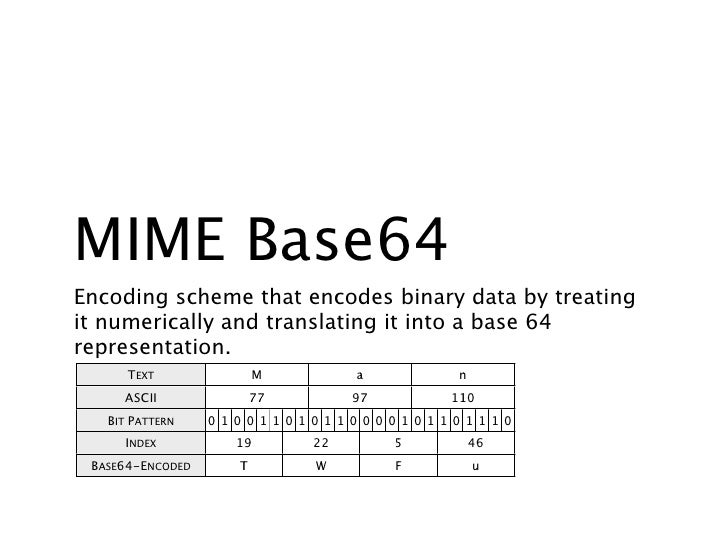 DNA Encoding Protocol